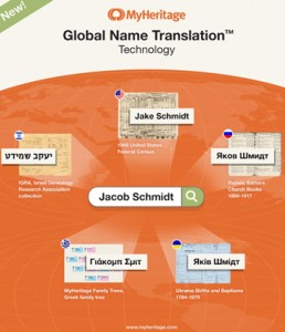 Global_Name_Translation_PR_image