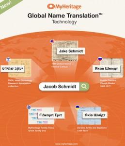 Global_Name_Translation_PR_image